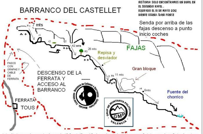 Barranquismo y Vía Ferrata